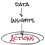 insight-action-front1